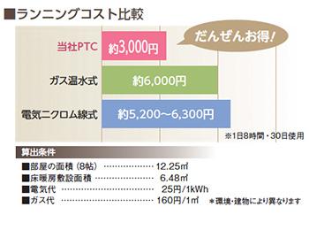 ランニングコスト比較