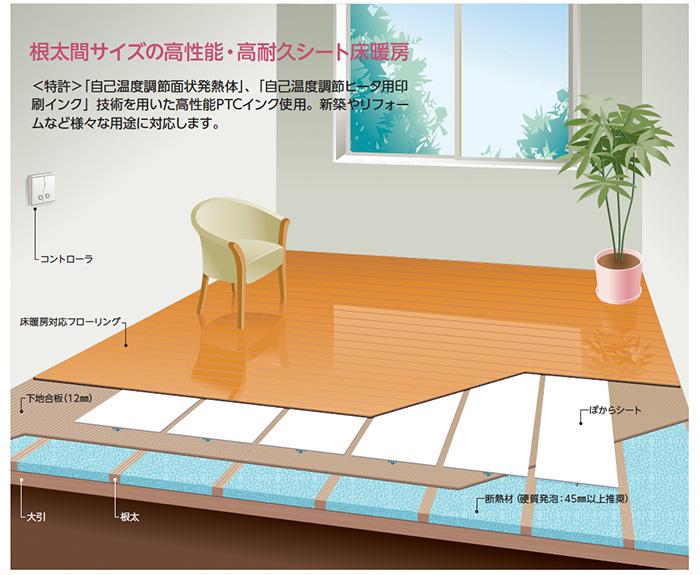 根太間サイズの高性能・高耐久シート床暖房