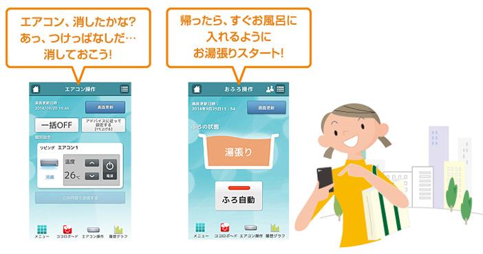 スマートフォンから発電量、電気使用量をチェック 画像